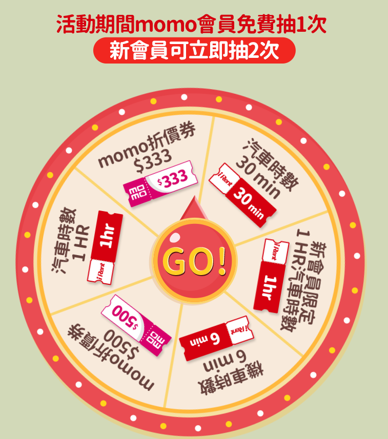 【momo購物網】輪盤好手氣,抽iRent時數