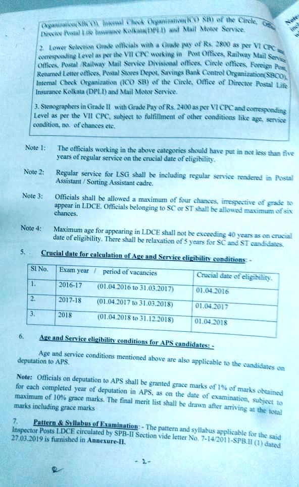 IP Examination Notification