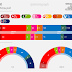 DENMARK, April 2017. Voxmeter poll (2)