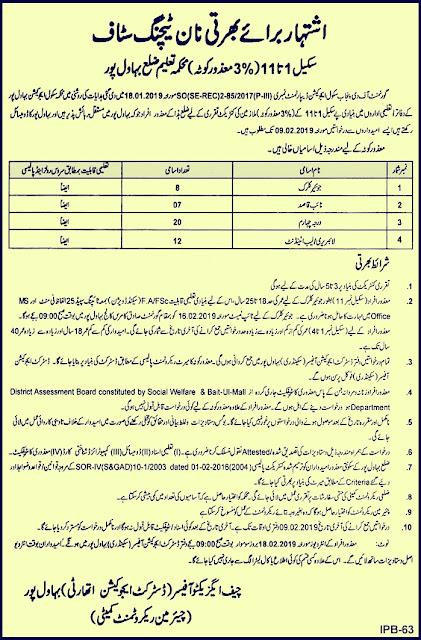 School Education Department jobs 2019 in Bahawalpur