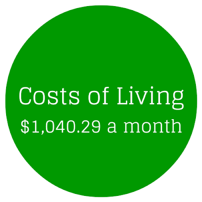 costs of living expenses