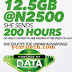 Glo introduces 180GB Data Plan for Heavy Internet Users - How to Activate
