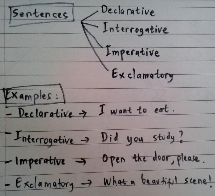 Contoh Kalimat Imperative Sentence ~ Contoh Bahasa Inggris ...