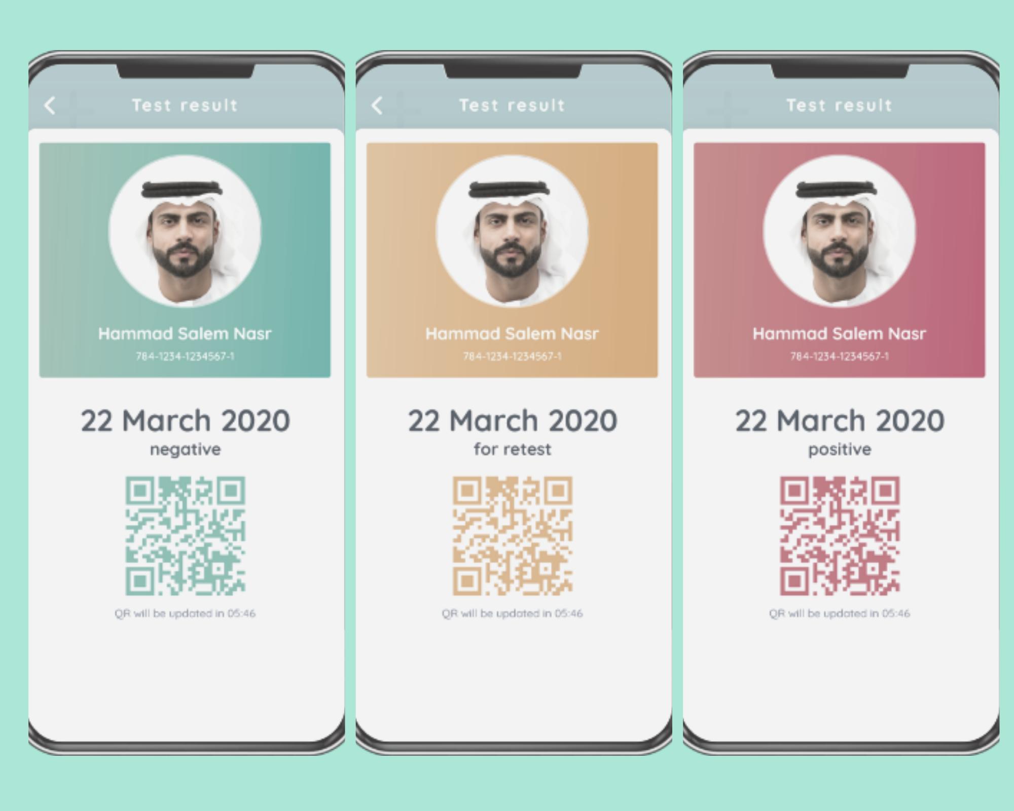 Al Hosn App Colour Codes Meaning