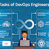 Corp to corp Contract Devops Developer  Torrance, CA   Very urgent required