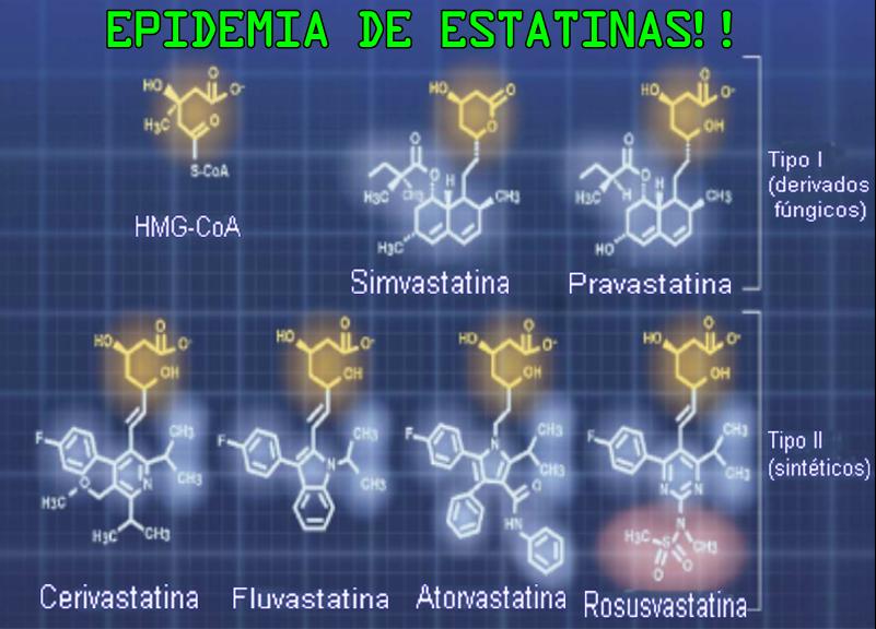 estatinas estructura1 - Epidemia de estatinas: prescripción para todos los mayores de 50. Farmacéuticas desencadenadas