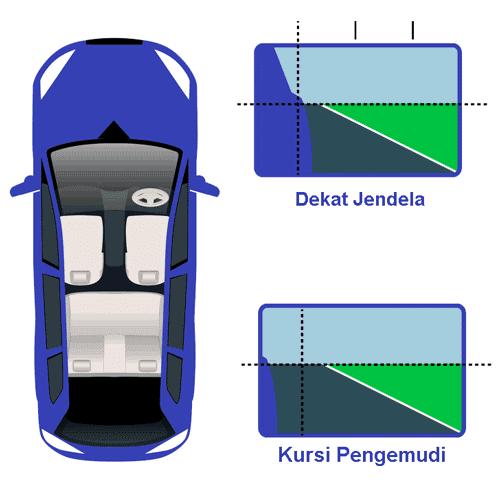 tips dan trik menyetir mobil bagi pemula