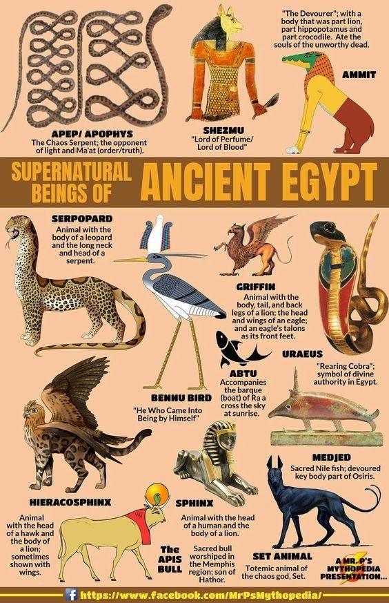 Seres Sobrenaturais do Antigo Egito
