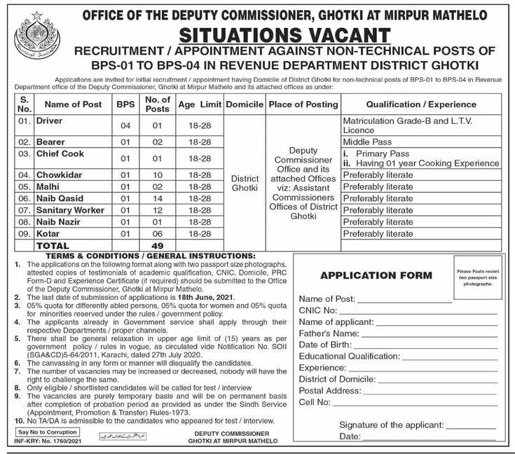 Deputy Commissioner Office Mirpur Matelo Jobs 2021