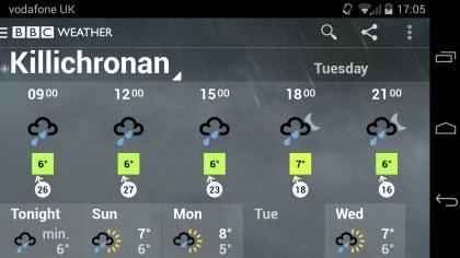 Bbc-weather-.jpg
