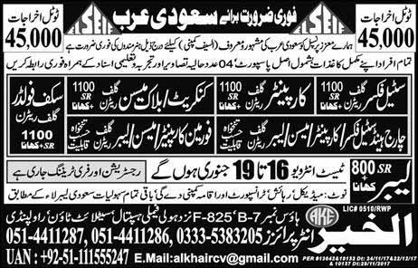 Overseas Jobs in Saudi Arabia for Various Posts
