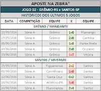 LOTOGOL 805 - HISTÓRICO JOGO 02