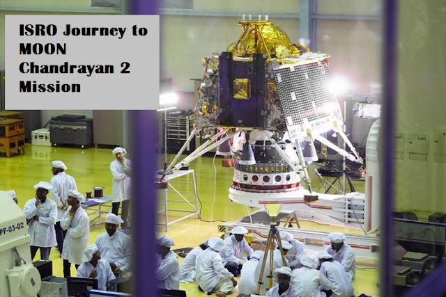 Article Describe ISRO Journey to MOON - Chandrayan 2 Mission
