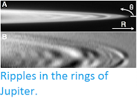 https://sciencythoughts.blogspot.com/2014/04/ripples-in-rings-of-jupiter.html