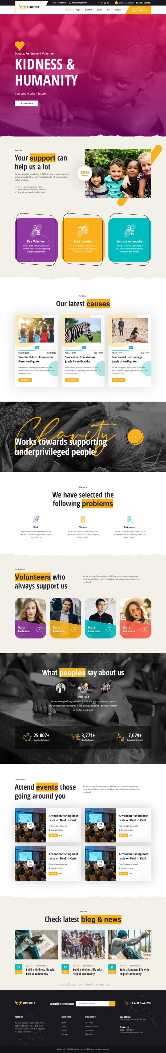 Charity & Donation HTML Template