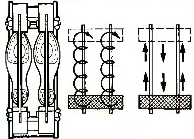 Схема заточки коньков
