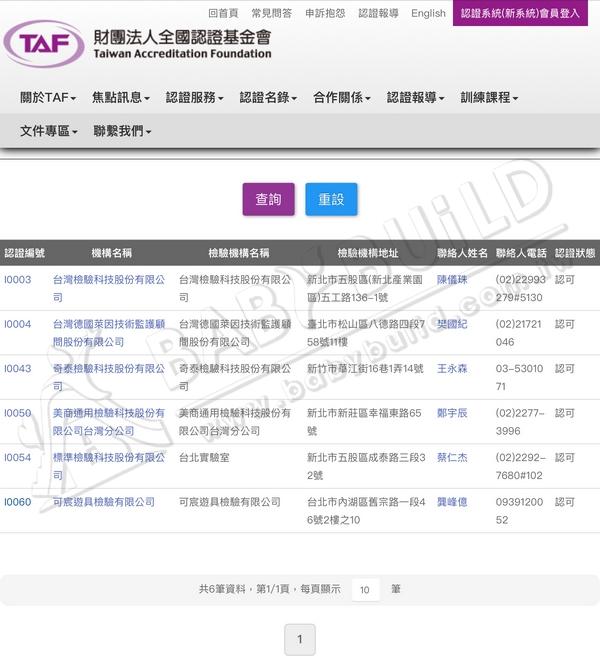 TAF 認可之第三方專業遊戲場檢驗機構
