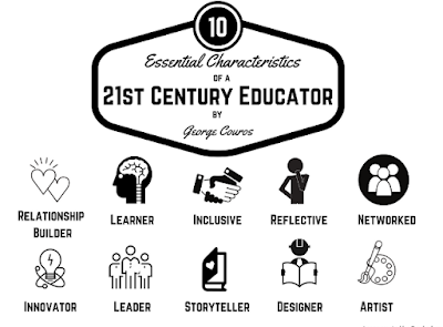 Materi PPG Daljab: 10 Karakteristik Guru Abad 21