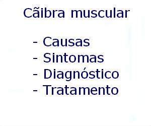 Cãibra muscular causas sintomas diagnóstico tratamento prevenção riscos complicações