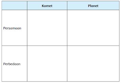 persamaan dan perbedaan antara komet dan planet www.simplenews.me