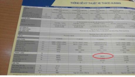 Truong Hai Phuc Dong: Ban xe gian doi trong tai, khach hang thiet hai tien ty?