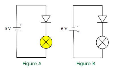 forward-reverse-biased-diode