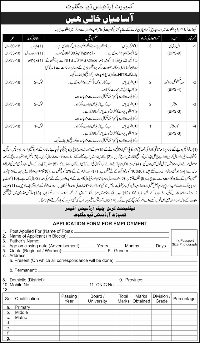 Composing Ordinance Depo Janglot Pak Army Jobs 2021For LDC, Civil Mechanical Driver,Painter & more