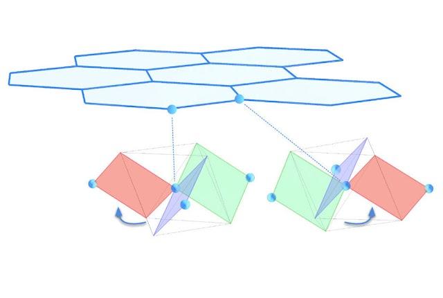 Οι επιστήμονες βρίσκουν στοιχεία για ένα υγρό κβαντικής περιστροφής