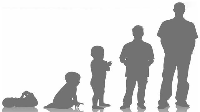 أشياء توقف الطول، تمارين توقف نمو الطول، متى يتوقف نمو الطول للانثى، متى يتوقف نمو الطول للذكر، أعراض زيادة الطول، أسباب الطول السريع، متى يتوقف طول الإنسان ويكيبيديا، هل تستمر الفتاة في الطول بعد البلوغ
