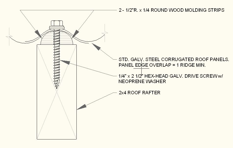 How To Install Plastic Rafter Vents Vs Styrofoam