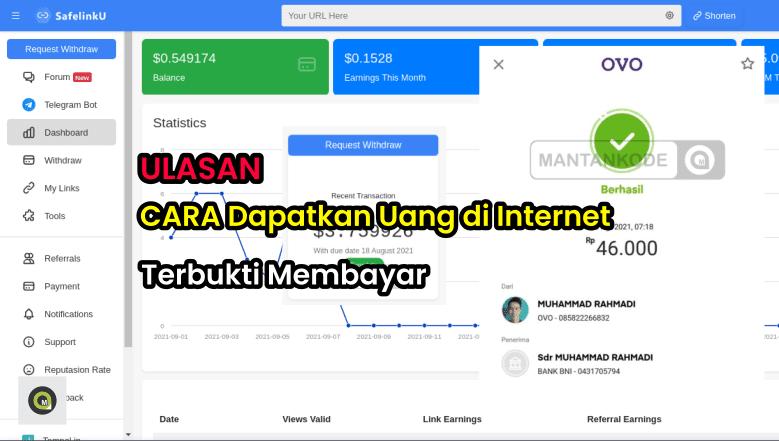 Ulasan web safelinku.com, penghasil uang Rupiah