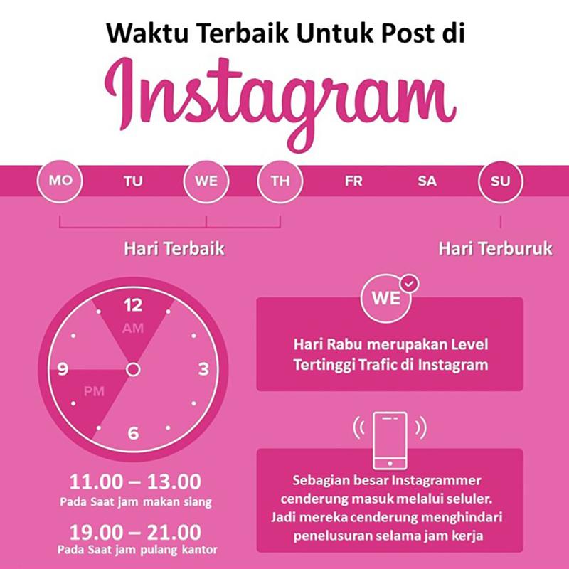 Waktu paling bagus memposting di Instagram