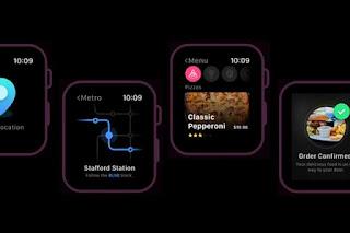 Smartwatch UI Kit for Adobe XD