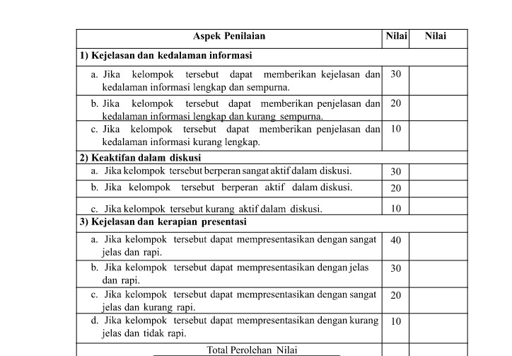 Download RPP PAI SD Kurikulum 2013 Lengkap Semua Kelas
