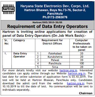 Haryana HARTRON Data Entry Operator DEO Jobs Recruitment Exam 180 Govt Vacancies Notification 2019 Application Form