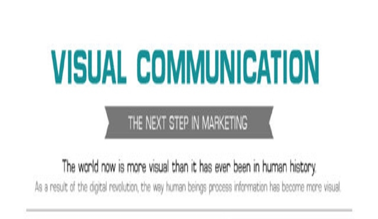 Have You Seen How Much Visual Communication Now Matters in Marketing #infographic