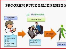 Bagaimana Cara Menggunakan Layanan Program Rujuk Balik/PRB BPJS Kesehatan