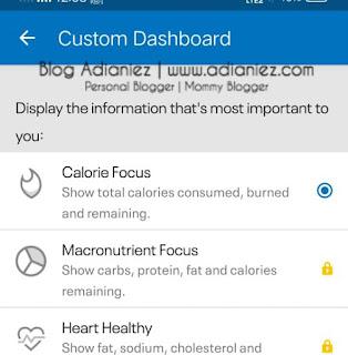 Memahami Berat Badan Sihat, Berat Badan Berlebihan, Obesiti & Diet Kalori