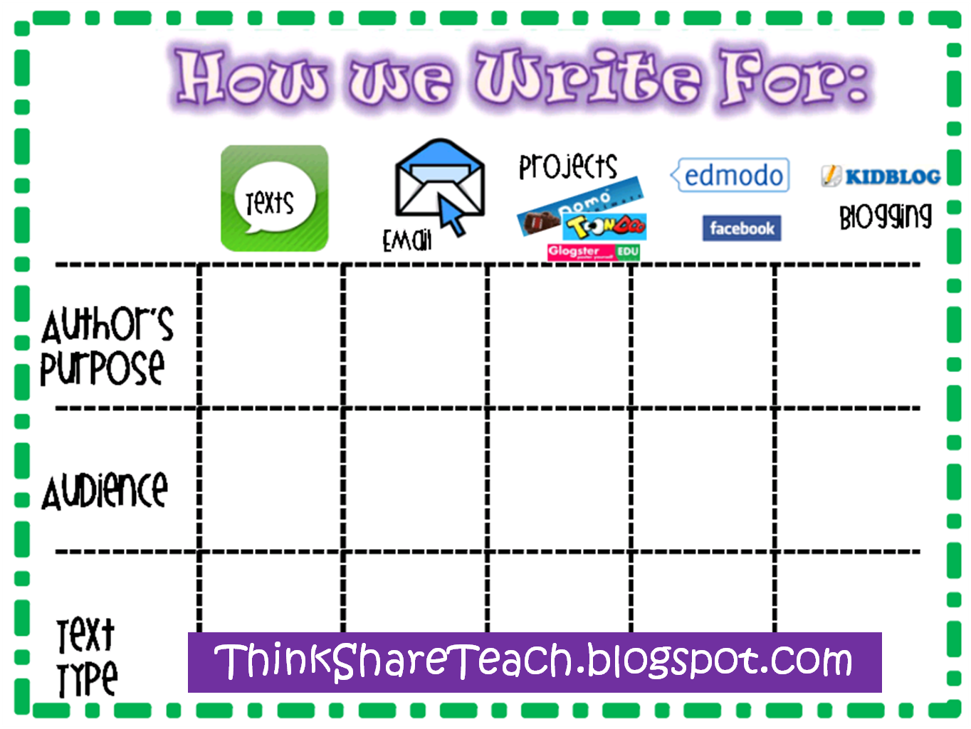 Think Share Teach Teaching Kids To Write On The