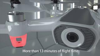 Spesifikasi Drone Syma W1 - OmahDrones