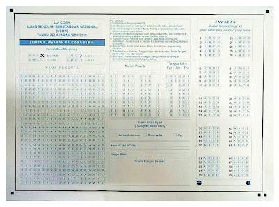 Kunci jawaban halaman 171 kelas 6 tema 5