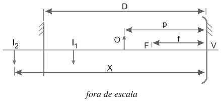 FMABC 2021: A figura mostra um espelho esférico côncavo, um espelho plano, cuja superfície está perpendicular ao eixo principal do espelho esférico, um objeto luminoso O e as imagens I1 e I2 conjugadas pelos espelhos. I1 é a imagem do objeto O conjugada pelo espelho esférico e I2 é a imagem de I1 conjugada pelo espelho plano.