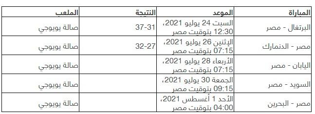 جدول مباريات منتخب مصر لكرة اليد