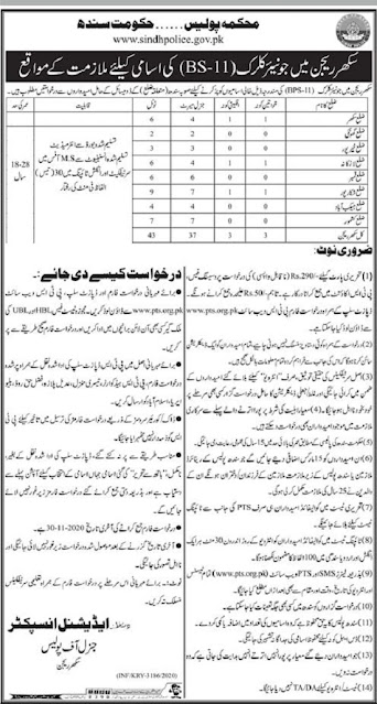 sindh-police-jobs-2020-for-junior-clerk-pts
