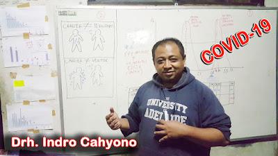 Belajar Tentang Virus Corona dari Drh. Indro Cahyono (Pakar Virus)