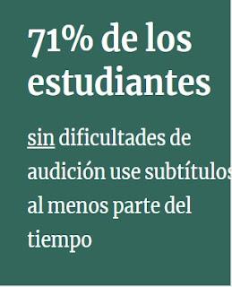 71% de los estudiantes sin discacidad usan los subtitulos