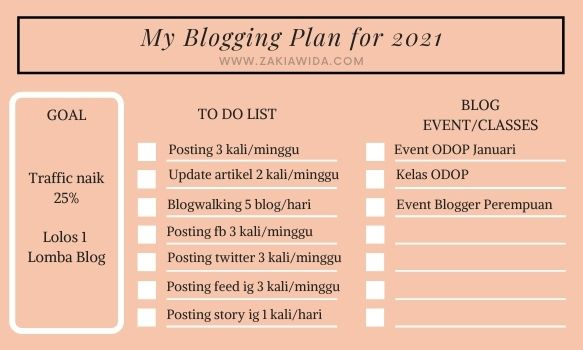 My Blogging Plan