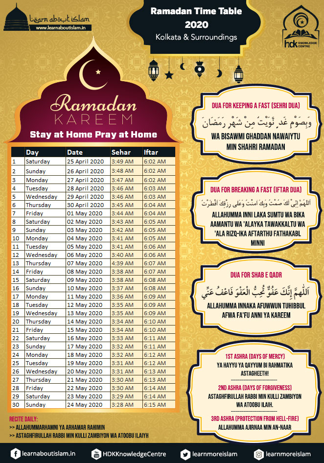 Kolkata Ramadan Timetable 2020 - Iftar Sehri Timings