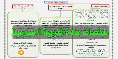 ملخصات مميزة لمادة التربية الاسلامية للمستوى السادس