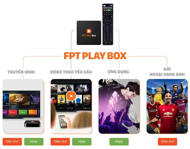 FPT Play box huyện Bình Đại